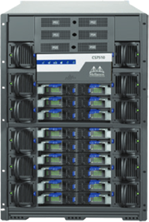 Mellanox CS7510