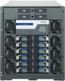 Mellanox CS7520